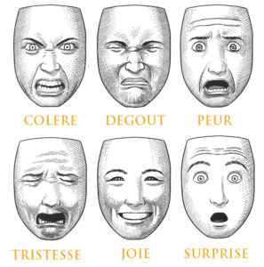 emotions primaires ekman