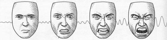 de la colère à la rage